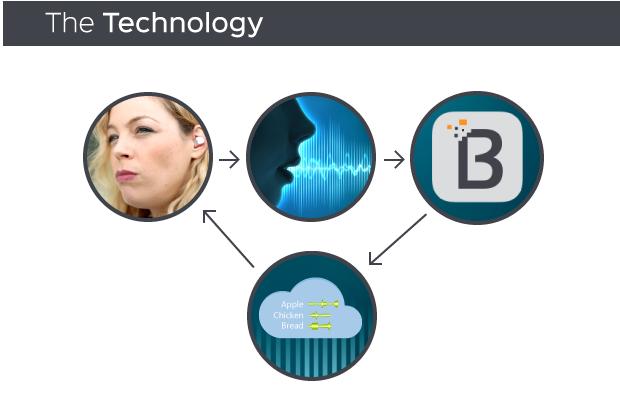 「BitBite」の画像