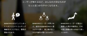 「MAMORIO(マモリオ)」